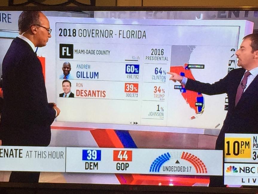 NYから見たアメリカ中間選挙